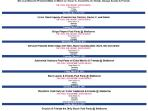 WMC Party Schedule