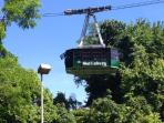 Cable car at Ober Gatlinburg