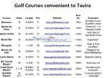 Golf courses near Tavira.