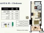 Lay out of unit