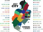 Jersey City Neighborhoods