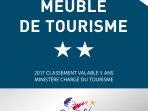 Classement Ministère chargé du tourisme