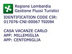 Internet Identification code