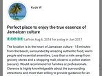 Reviews  by guest who stayed